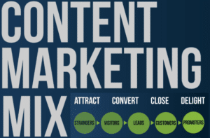 Effective Internet Advertising Strategy, search engine marketing, content marketing